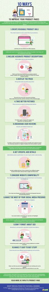 Infographic about product pages