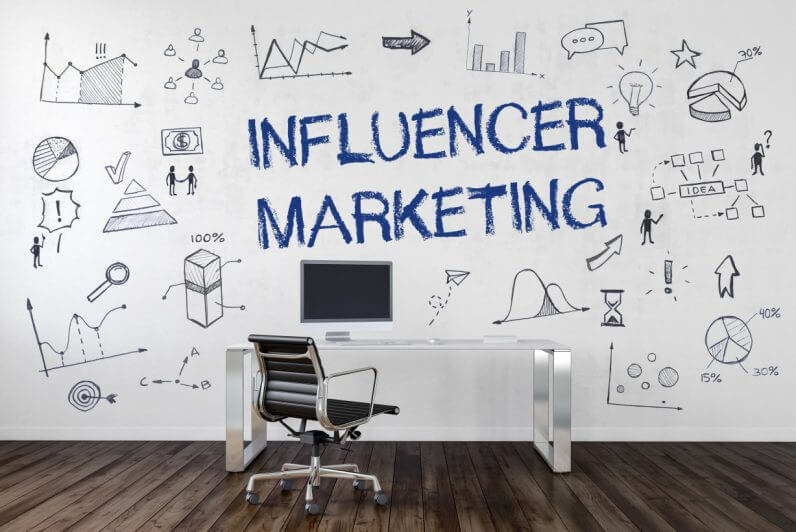 92% of marketers found influencer marketing to be effective