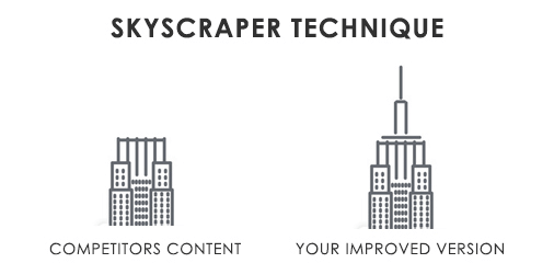 Use the skyscraper strategy to build relevant content
