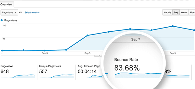 What to Do If Your Website Has a High Bounce Rate