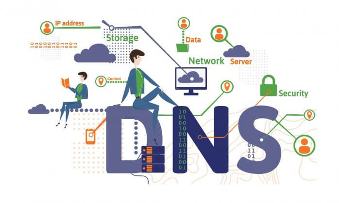 Learn what is DNS and why you need it