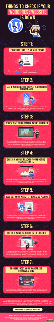 Infographic about what to do if your WordPress website is down