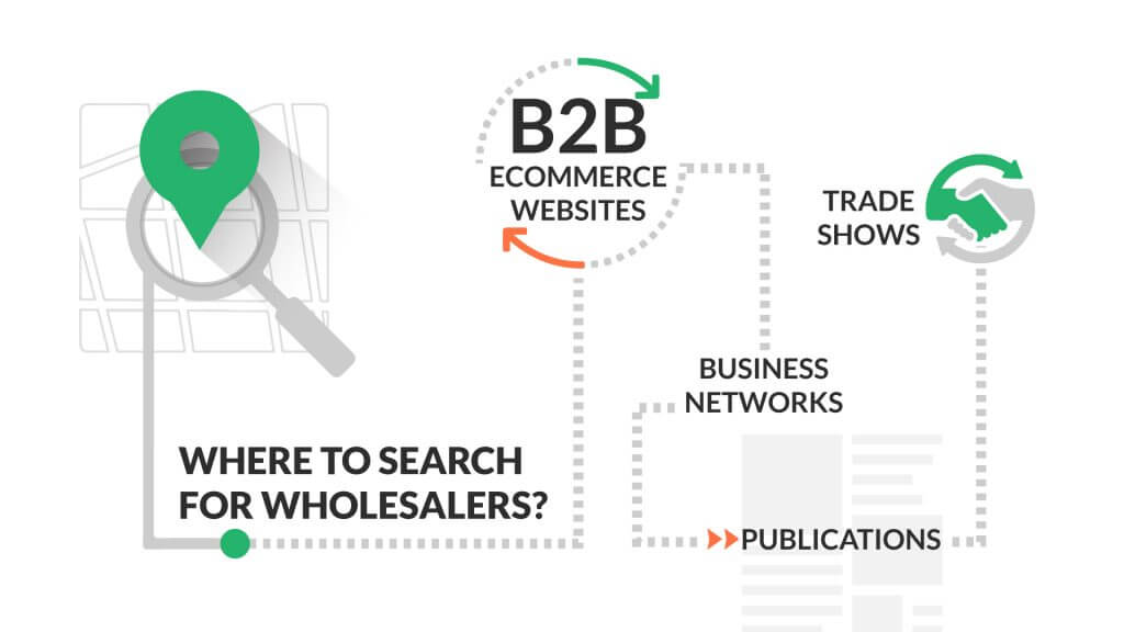 All you need to know to buy from wholesalers